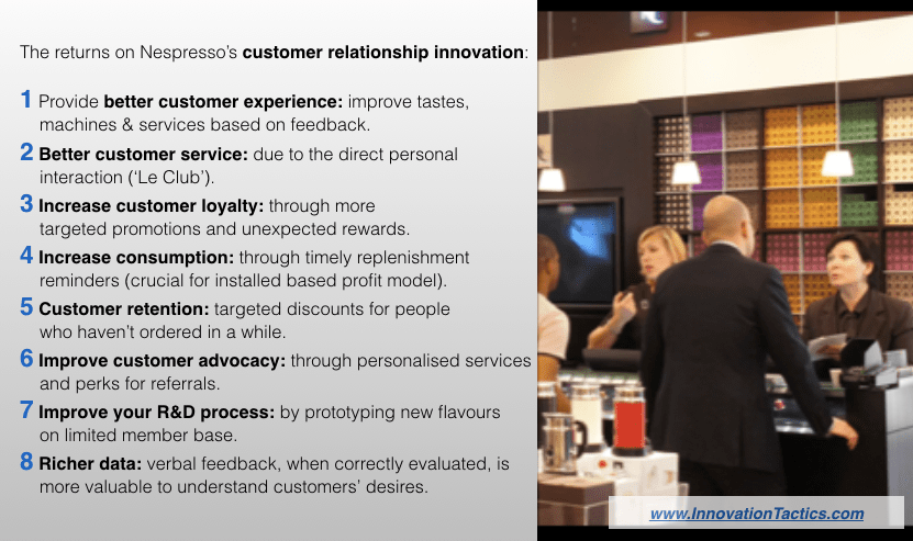 customer-relationship-infographic-innovationtactics-com