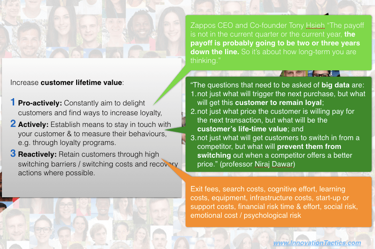 customer-lifetime-value-infographic