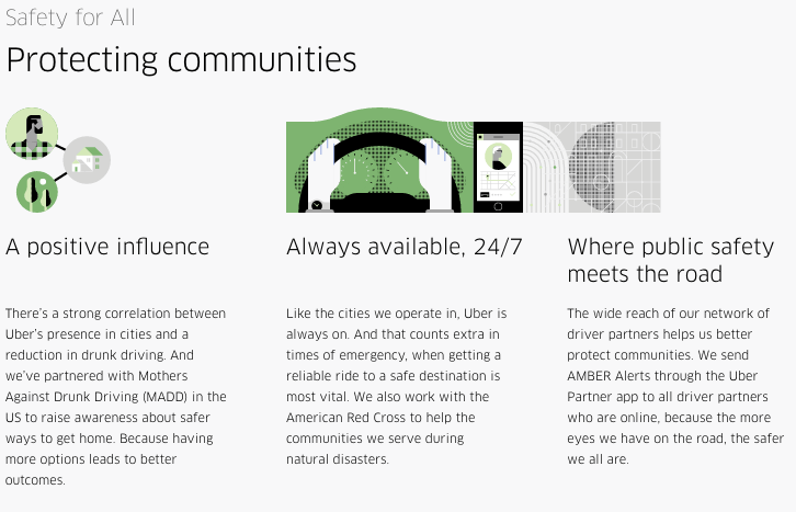 Uber-protecting-communities