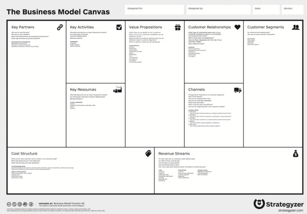 business-model-canvas-original