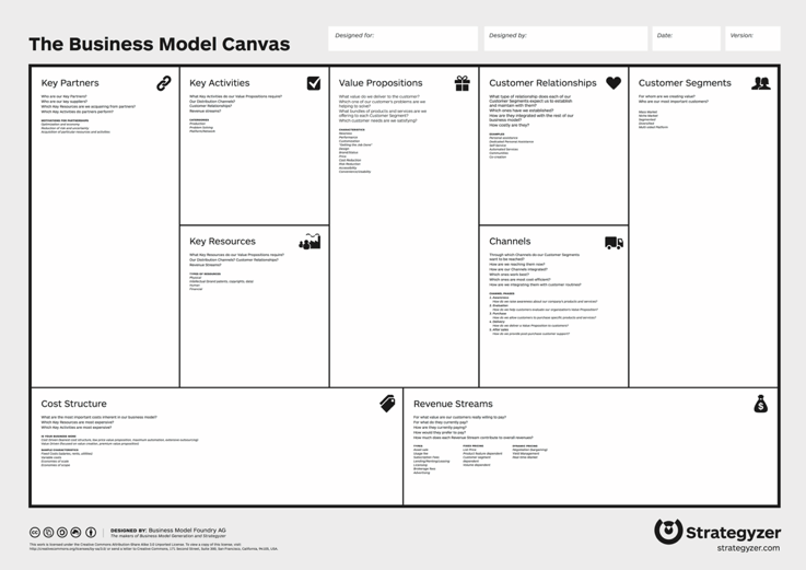 Business-model-canvas-original-min