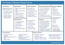 platform-business-model-canvas-banner