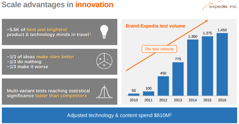 Expedia-scale-advantage-innovation