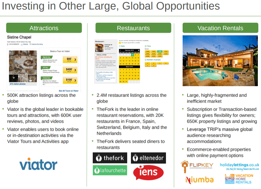 tripadvisor-acquisitions