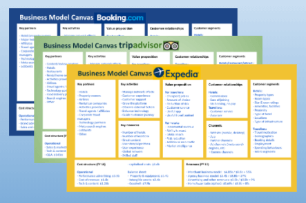 Business Model Canvas Booking com