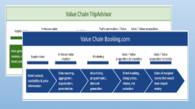 value-chain-tripadvisor-booking-com