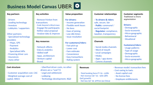 uber-business-model-canvas-1