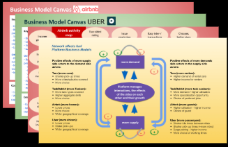 sharing platform business model