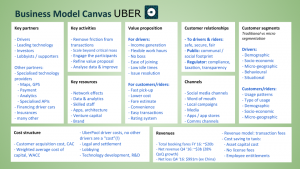 uber-business-model-canvas-hires