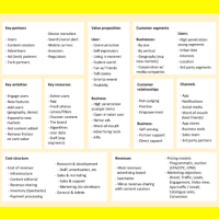 Snapchat Business Model Canvas