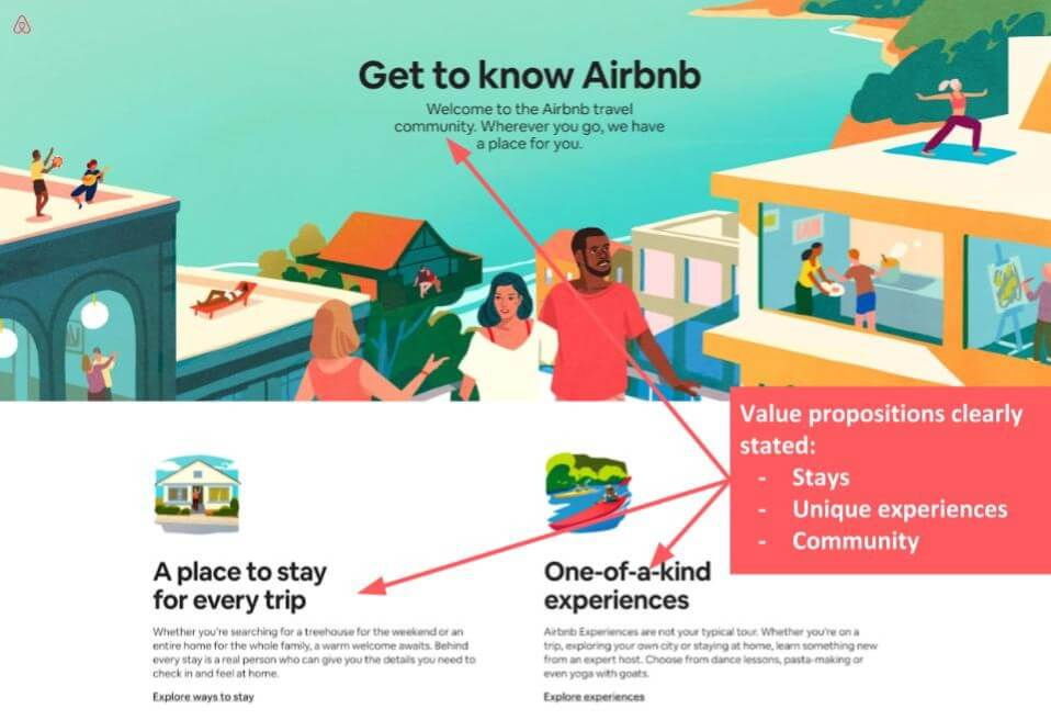Airbnb-value-proposition