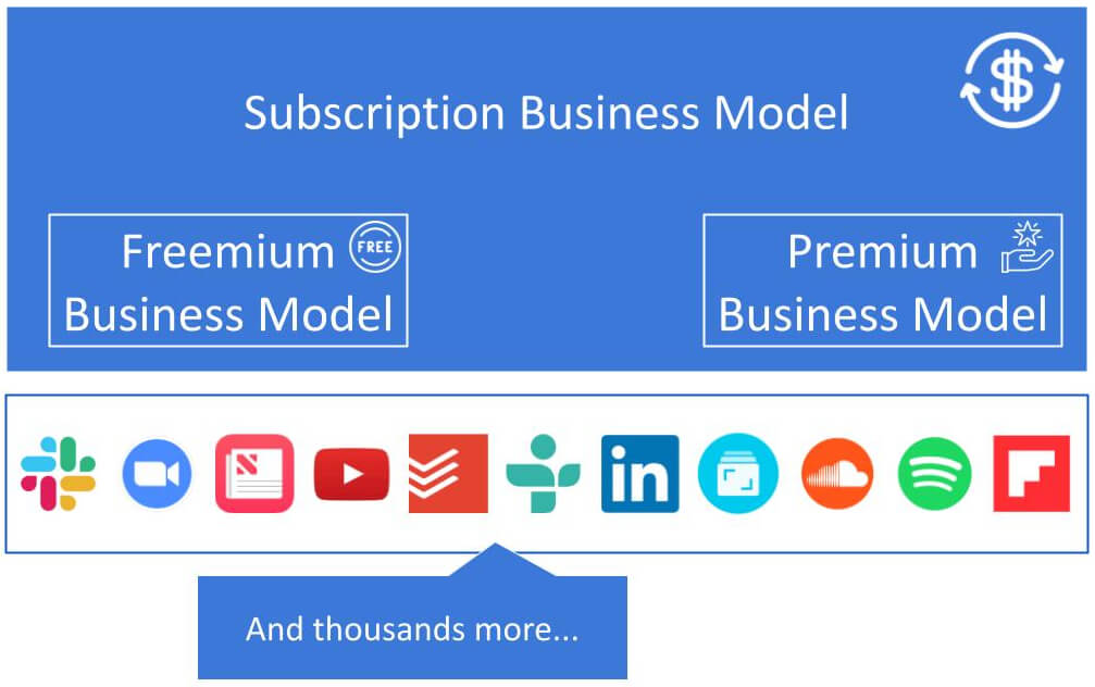 subscription-BM-freemium-model-examples